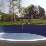 inground pool prices