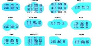 Inground pool sizes