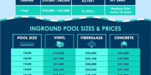Inground pool quotes